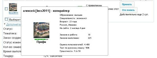 ContentMonster копирайтеры