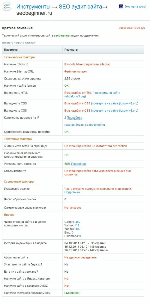 SeoBudget.ru - seo аудит